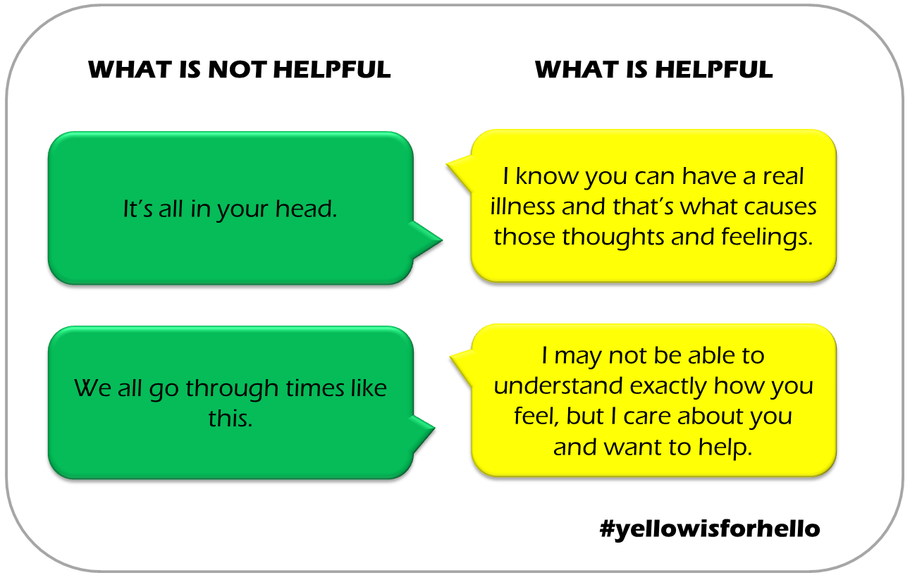 YellowIsForHello - What Is Helpful 1