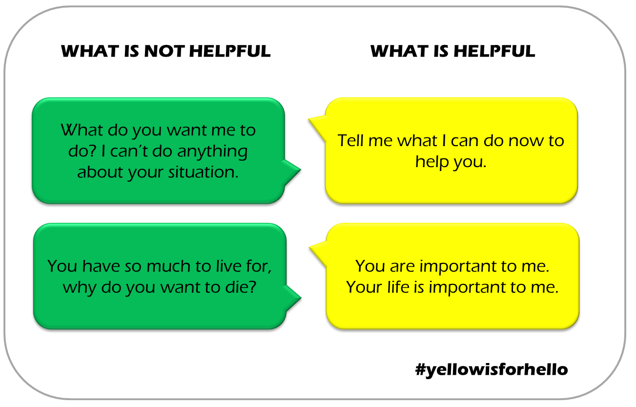 YellowIsForHello - What Is Helpful 2