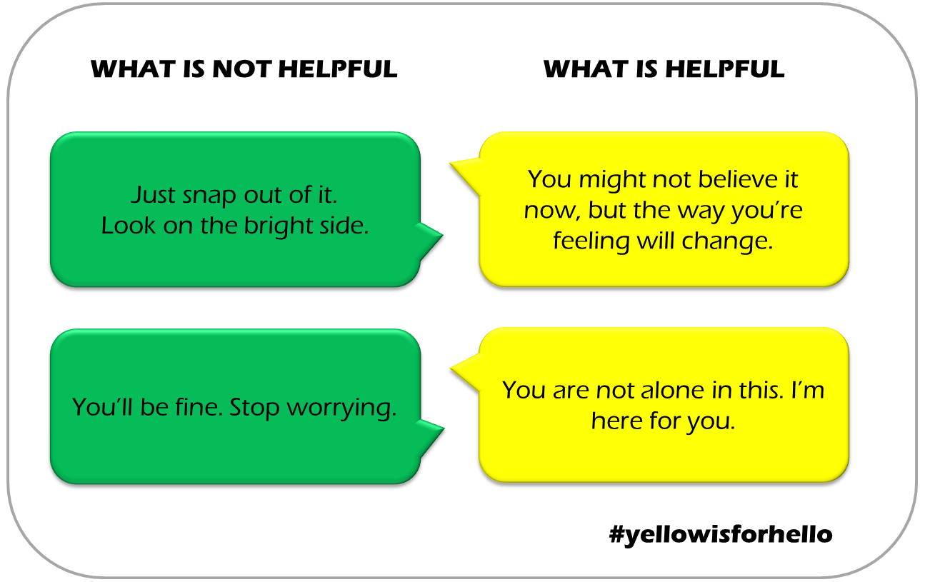 YellowIsForHello - What Is Helpful 3